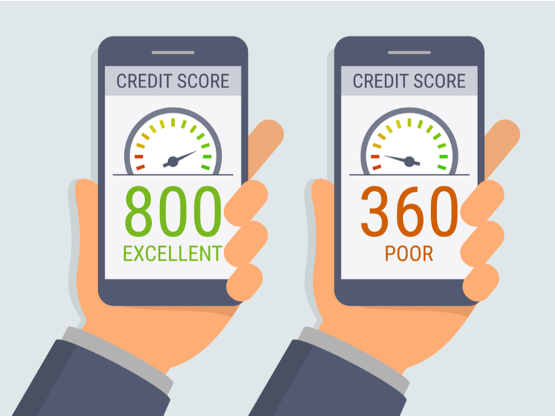 Credit Score Explained - Why It's Important